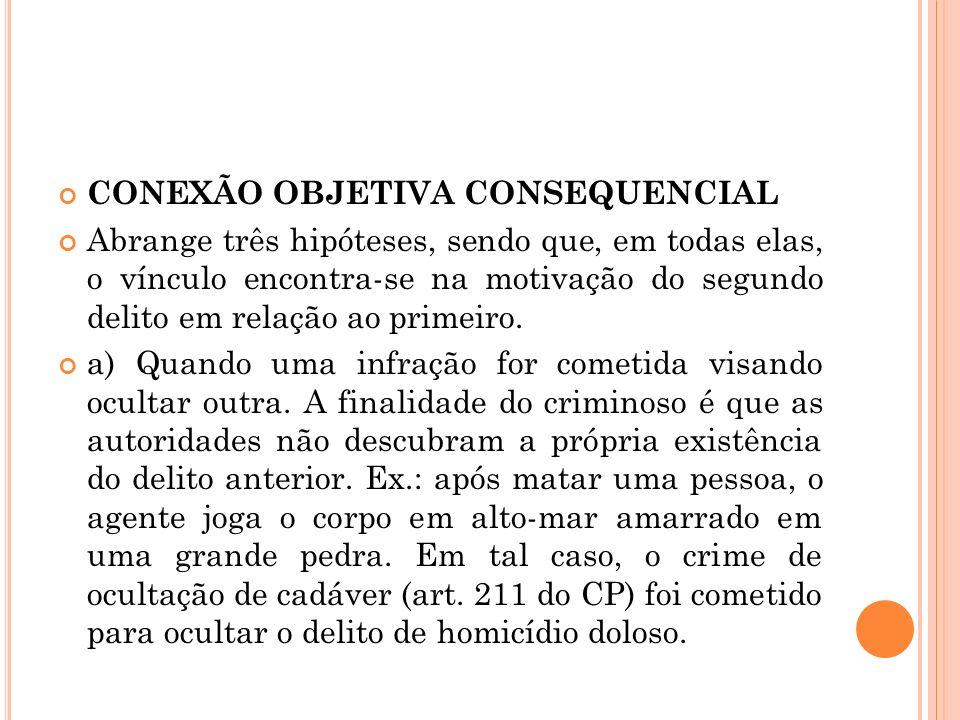 CONEXÃO OBJETIVA CONSEQUENCIAL