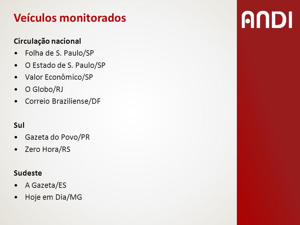 Veículos monitorados Circulação nacional Folha de S. Paulo/SP
