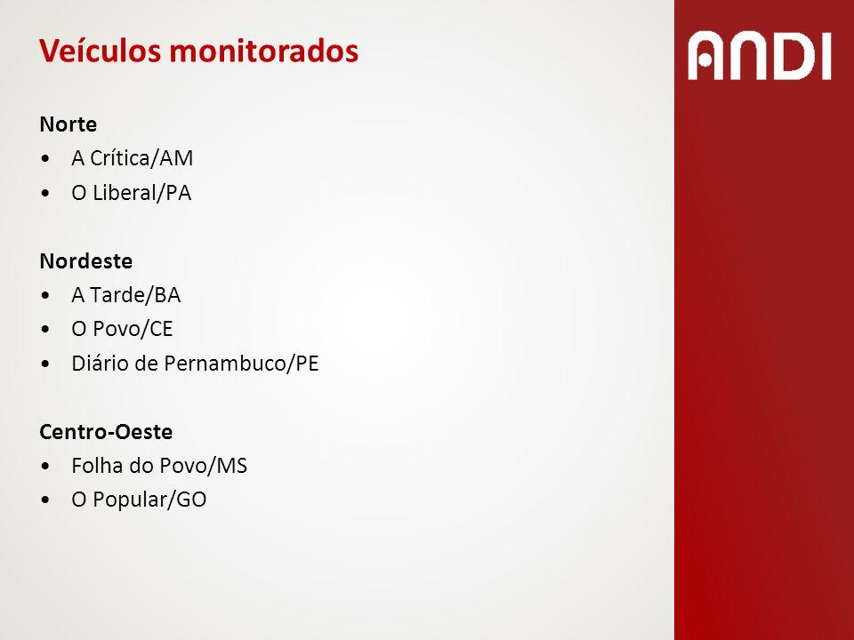 Veículos monitorados Norte A Crítica/AM O Liberal/PA Nordeste