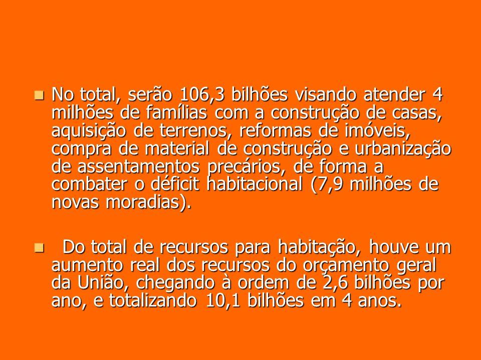 No total, serão 106,3 bilhões visando atender 4 milhões de famílias com a construção de casas, aquisição de terrenos, reformas de imóveis, compra de material de construção e urbanização de assentamentos precários, de forma a combater o déficit habitacional (7,9 milhões de novas moradias).