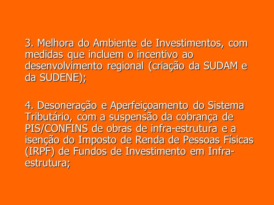 3. Melhora do Ambiente de Investimentos, com medidas que incluem o incentivo ao desenvolvimento regional (criação da SUDAM e da SUDENE);