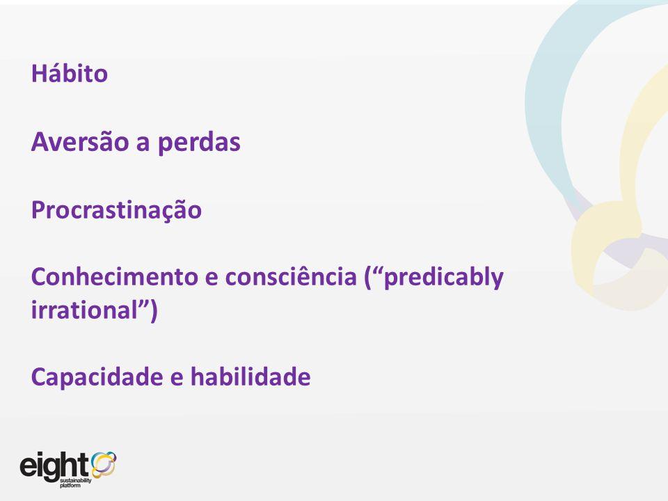 Hábito Aversão a perdas Procrastinação Conhecimento e consciência ( predicably irrational ) Capacidade e habilidade