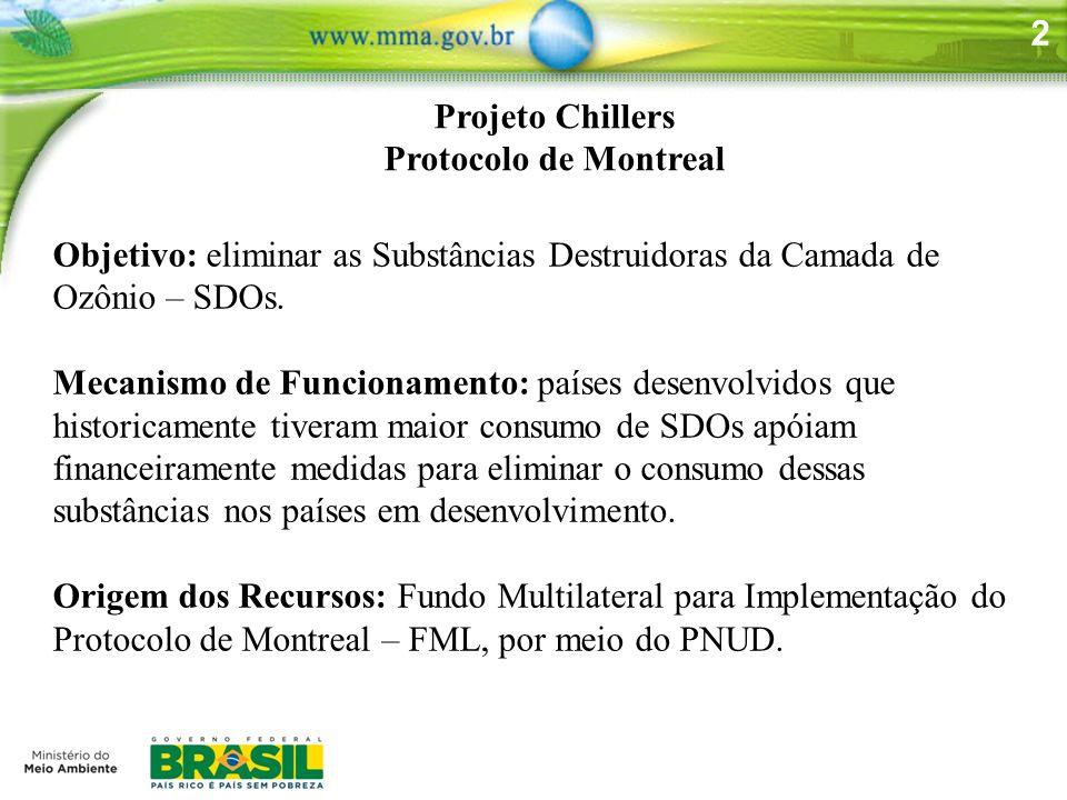 Projeto Chillers Protocolo de Montreal. Objetivo: eliminar as Substâncias Destruidoras da Camada de Ozônio – SDOs.