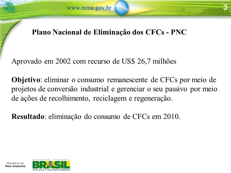 Plano Nacional de Eliminação dos CFCs - PNC
