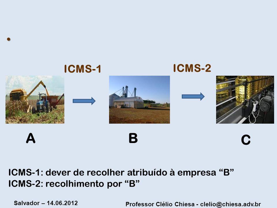A B C ICMS-1 ICMS-2 ICMS-1: dever de recolher atribuído à empresa B
