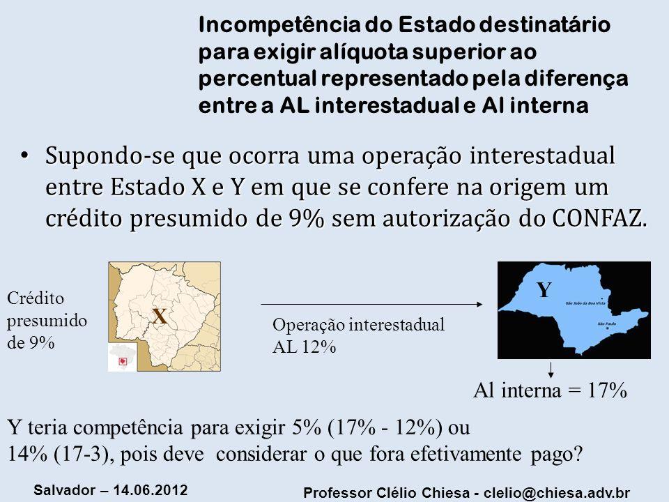 Incompetência do Estado destinatário para exigir alíquota superior ao percentual representado pela diferença entre a AL interestadual e Al interna