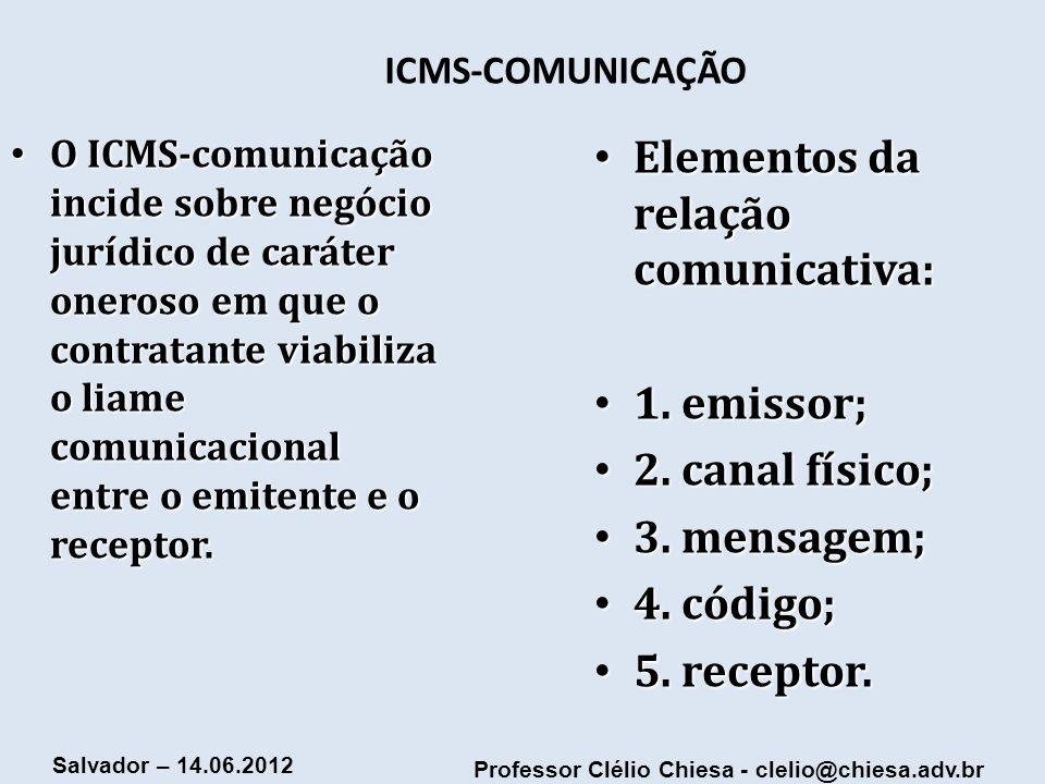 Elementos da relação comunicativa: