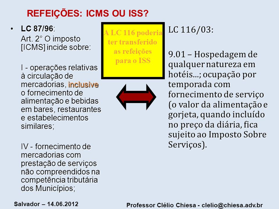 REFEIÇÕES: ICMS OU ISS LC 116/03: