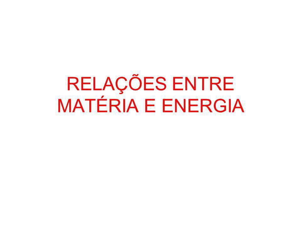 RELAÇÕES ENTRE MATÉRIA E ENERGIA