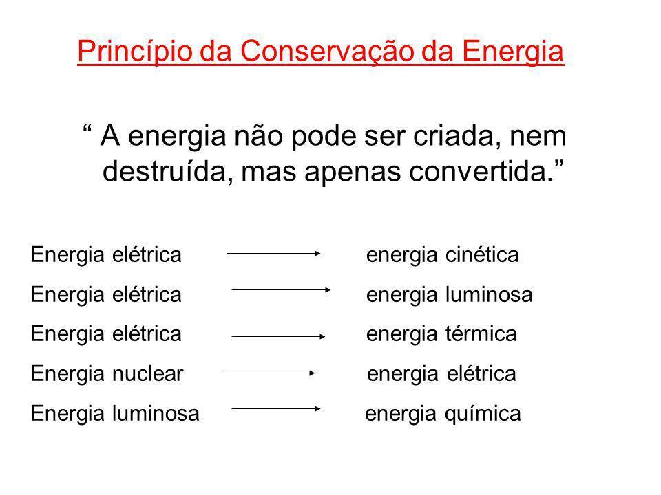 Princípio da Conservação da Energia