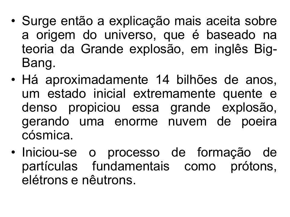 Surge então a explicação mais aceita sobre a origem do universo, que é baseado na teoria da Grande explosão, em inglês Big-Bang.