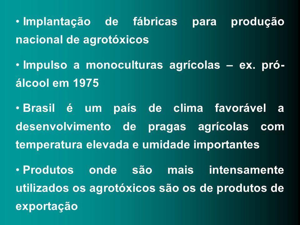 Implantação de fábricas para produção nacional de agrotóxicos
