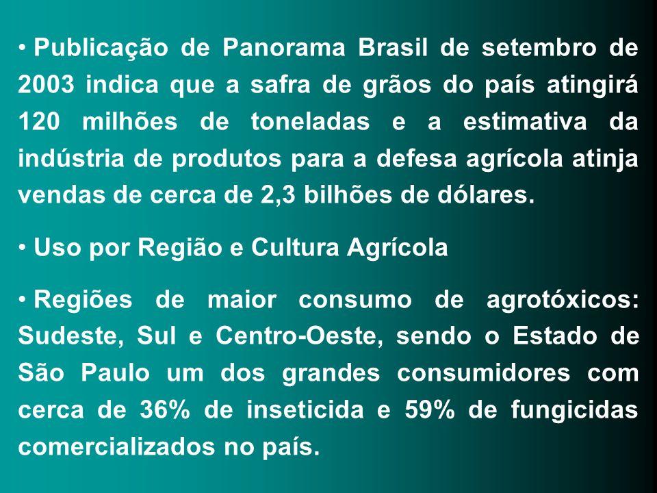 Publicação de Panorama Brasil de setembro de 2003 indica que a safra de grãos do país atingirá 120 milhões de toneladas e a estimativa da indústria de produtos para a defesa agrícola atinja vendas de cerca de 2,3 bilhões de dólares.