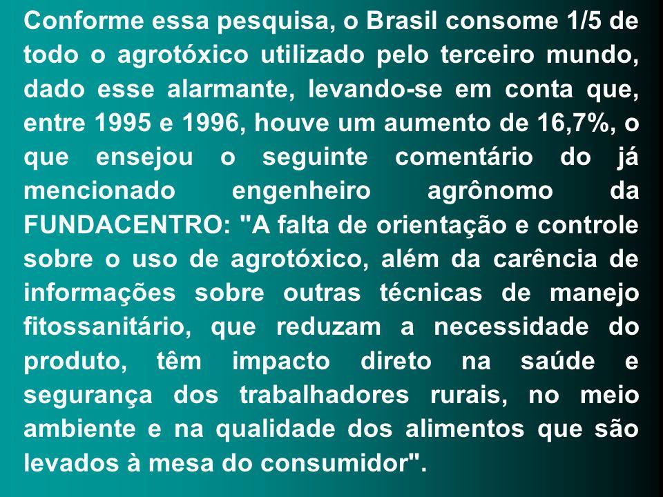 Conforme essa pesquisa, o Brasil consome 1/5 de todo o agrotóxico utilizado pelo terceiro mundo, dado esse alarmante, levando-se em conta que, entre 1995 e 1996, houve um aumento de 16,7%, o que ensejou o seguinte comentário do já mencionado engenheiro agrônomo da FUNDACENTRO: A falta de orientação e controle sobre o uso de agrotóxico, além da carência de informações sobre outras técnicas de manejo fitossanitário, que reduzam a necessidade do produto, têm impacto direto na saúde e segurança dos trabalhadores rurais, no meio ambiente e na qualidade dos alimentos que são levados à mesa do consumidor .
