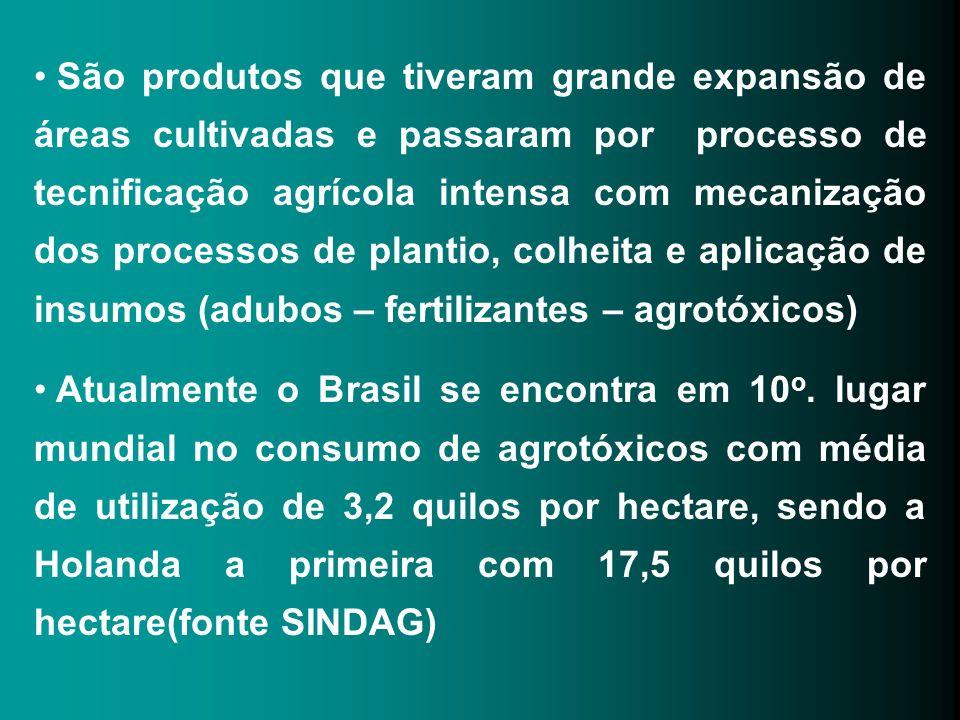 São produtos que tiveram grande expansão de áreas cultivadas e passaram por processo de tecnificação agrícola intensa com mecanização dos processos de plantio, colheita e aplicação de insumos (adubos – fertilizantes – agrotóxicos)