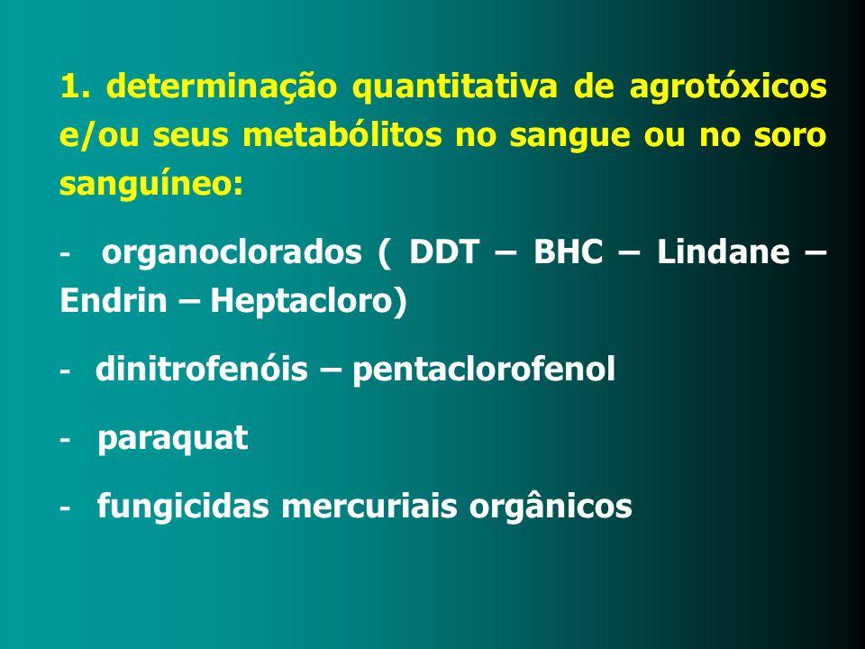 1. determinação quantitativa de agrotóxicos e/ou seus metabólitos no sangue ou no soro sanguíneo: