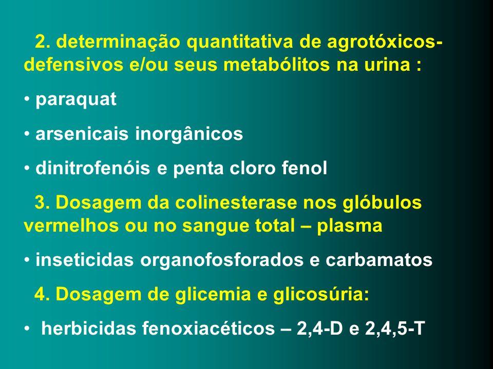 2. determinação quantitativa de agrotóxicos-defensivos e/ou seus metabólitos na urina :
