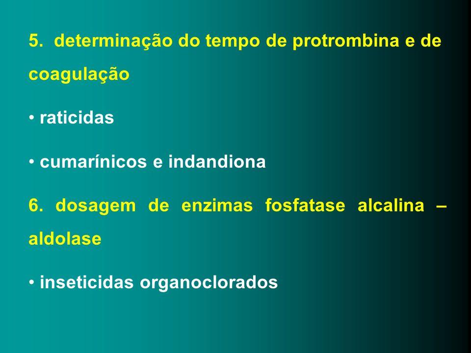 5. determinação do tempo de protrombina e de coagulação