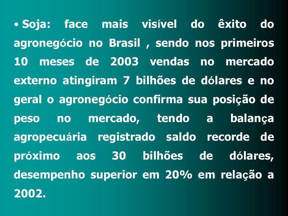 Soja: face mais visível do êxito do agronegócio no Brasil , sendo nos primeiros 10 meses de 2003 vendas no mercado externo atingiram 7 bilhões de dólares e no geral o agronegócio confirma sua posição de peso no mercado, tendo a balança agropecuária registrado saldo recorde de próximo aos 30 bilhões de dólares, desempenho superior em 20% em relação a 2002.