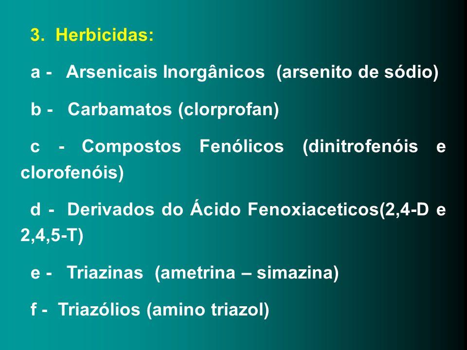 a - Arsenicais Inorgânicos (arsenito de sódio)