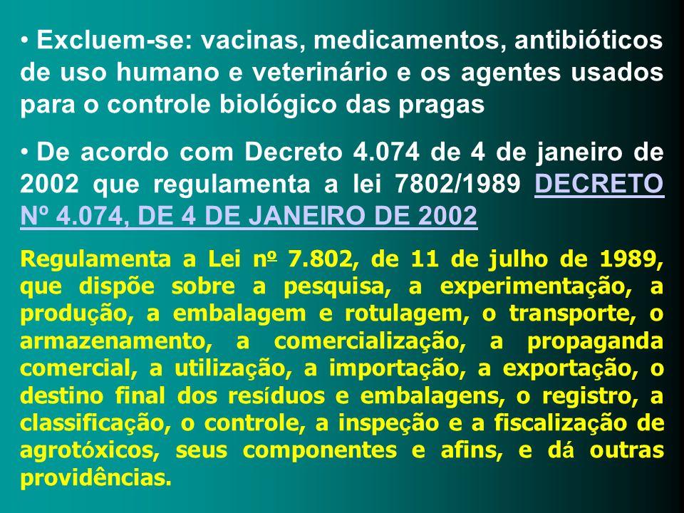Excluem-se: vacinas, medicamentos, antibióticos de uso humano e veterinário e os agentes usados para o controle biológico das pragas