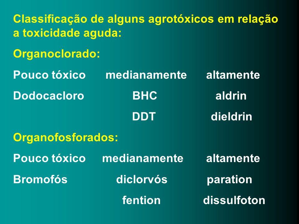Classificação de alguns agrotóxicos em relação a toxicidade aguda: