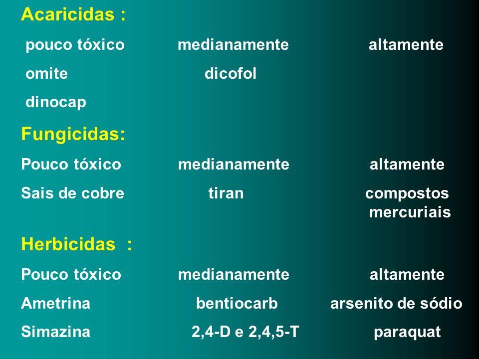 Acaricidas : Fungicidas: Herbicidas :
