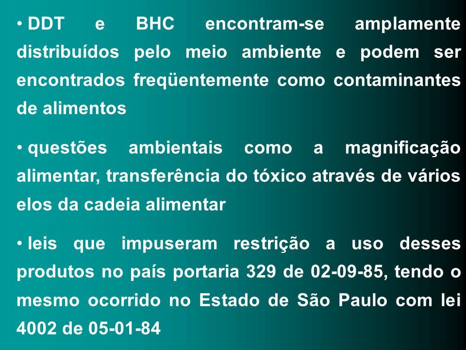 DDT e BHC encontram-se amplamente distribuídos pelo meio ambiente e podem ser encontrados freqüentemente como contaminantes de alimentos