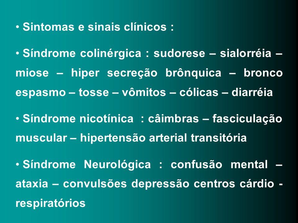 Sintomas e sinais clínicos :