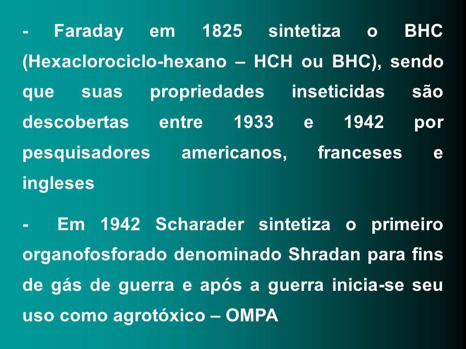 - Faraday em 1825 sintetiza o BHC (Hexaclorociclo-hexano – HCH ou BHC), sendo que suas propriedades inseticidas são descobertas entre 1933 e 1942 por pesquisadores americanos, franceses e ingleses