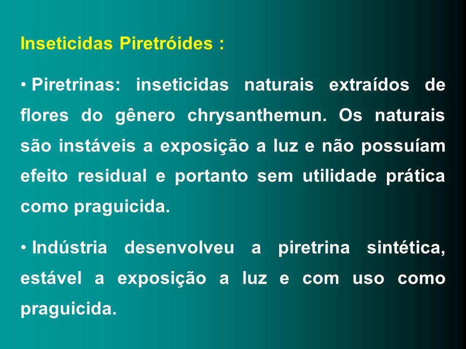Inseticidas Piretróides :