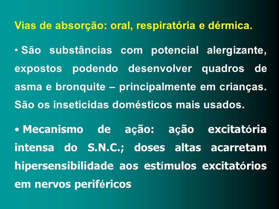 Vias de absorção: oral, respiratória e dérmica.