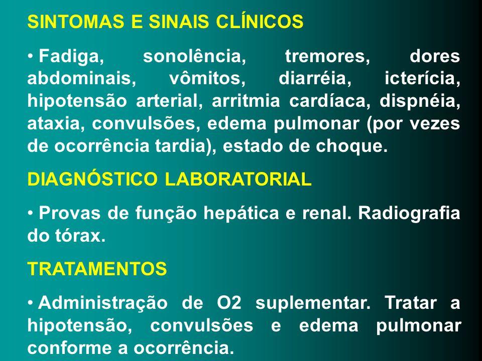 SINTOMAS E SINAIS CLÍNICOS