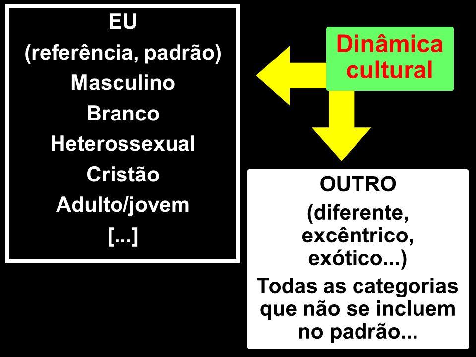 Dinâmica cultural EU (referência, padrão) Masculino Branco