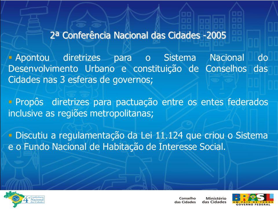 2ª Conferência Nacional das Cidades -2005