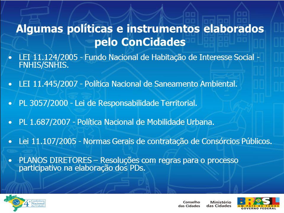 Algumas políticas e instrumentos elaborados pelo ConCidades
