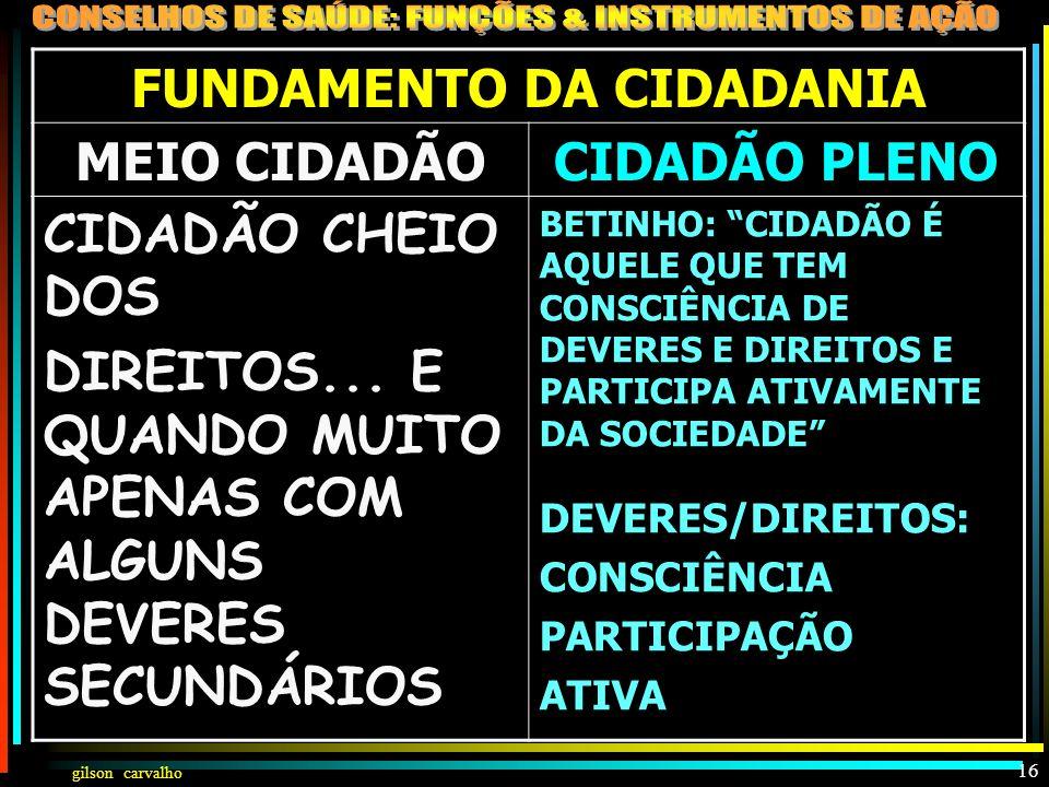 FUNDAMENTO DA CIDADANIA