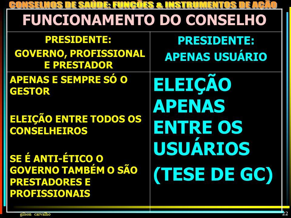 FUNCIONAMENTO DO CONSELHO GOVERNO, PROFISSIONAL E PRESTADOR
