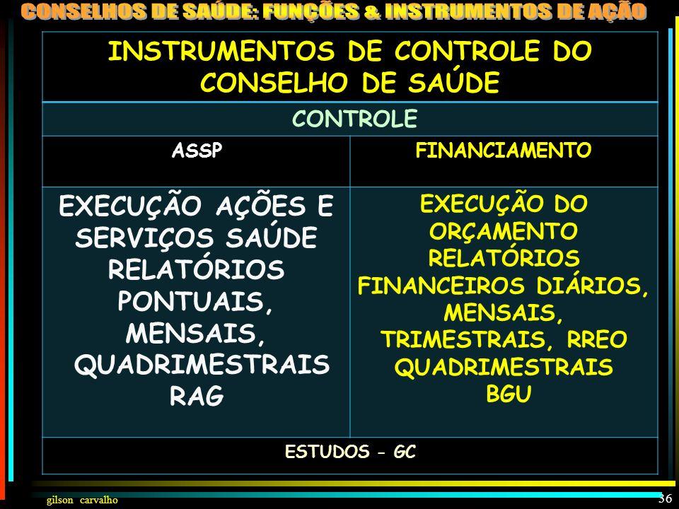 INSTRUMENTOS DE CONTROLE DO CONSELHO DE SAÚDE