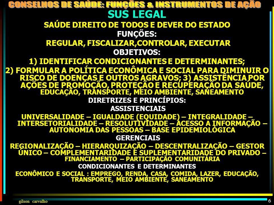 SUS LEGAL SAÚDE DIREITO DE TODOS E DEVER DO ESTADO FUNÇÕES: