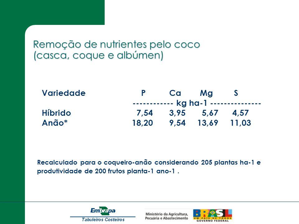 Remoção de nutrientes pelo coco (casca, coque e albúmen)