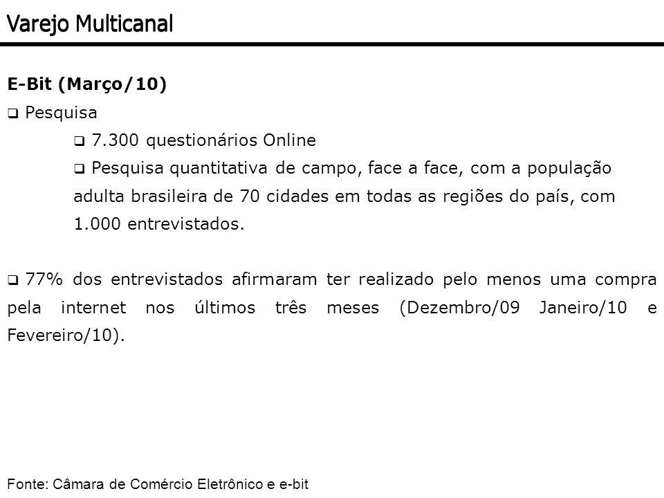 Varejo Multicanal E-Bit (Março/10) Pesquisa 7.300 questionários Online
