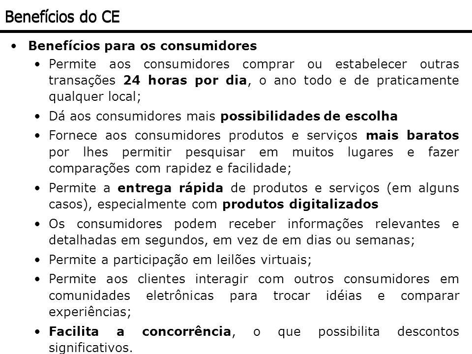 Benefícios do CE Benefícios para os consumidores