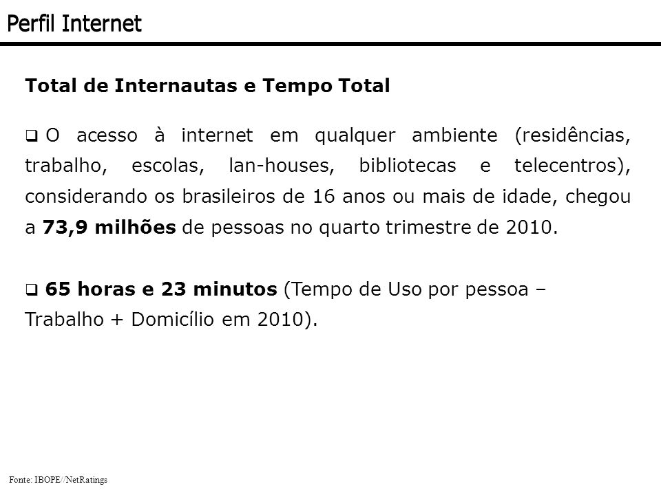 Perfil Internet Total de Internautas e Tempo Total