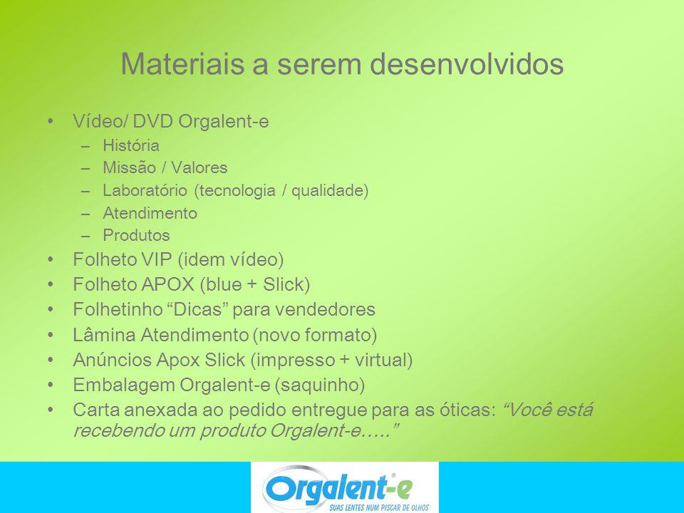 Materiais a serem desenvolvidos