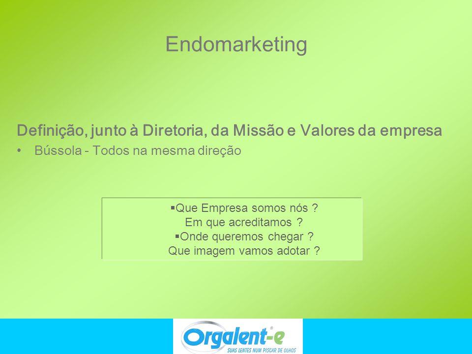 Endomarketing Definição, junto à Diretoria, da Missão e Valores da empresa. Bússola - Todos na mesma direção.
