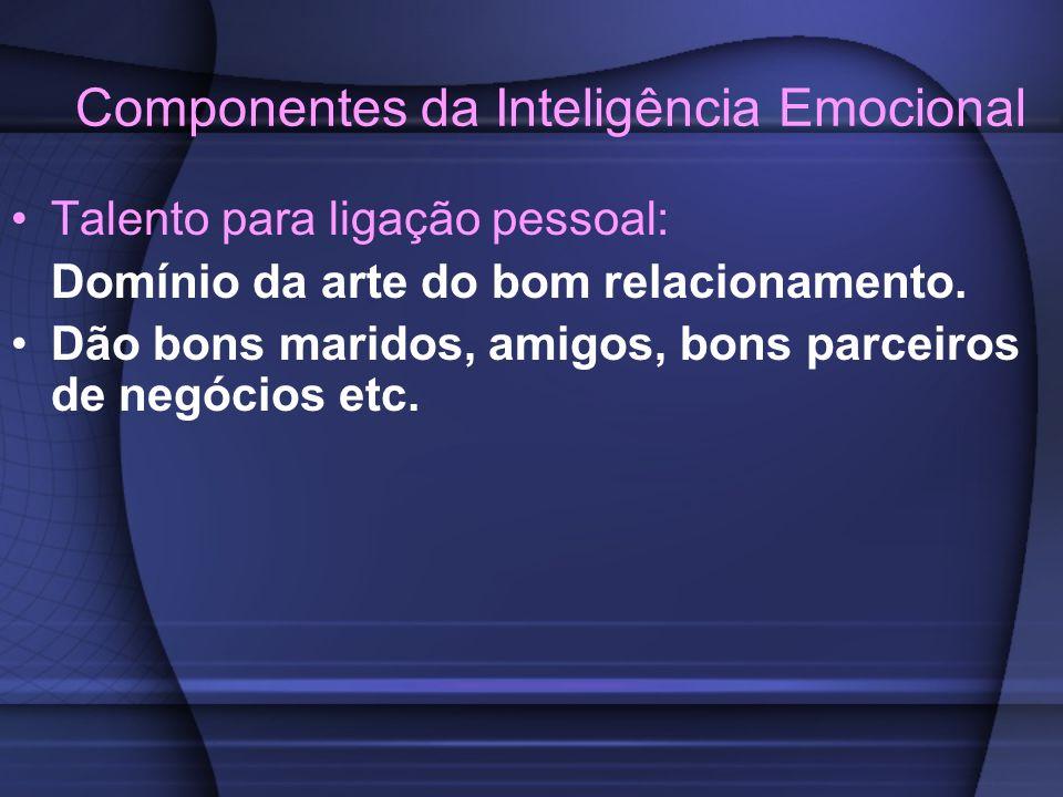 Componentes da Inteligência Emocional