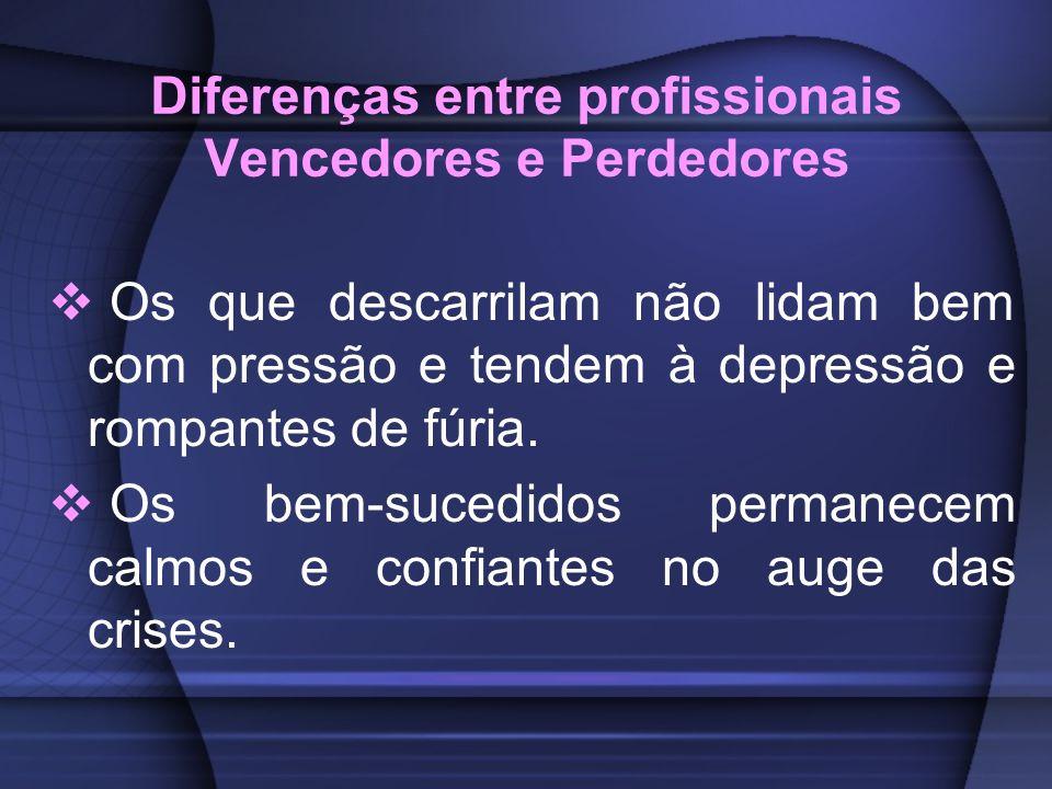 Diferenças entre profissionais Vencedores e Perdedores