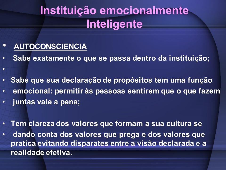Instituição emocionalmente Inteligente