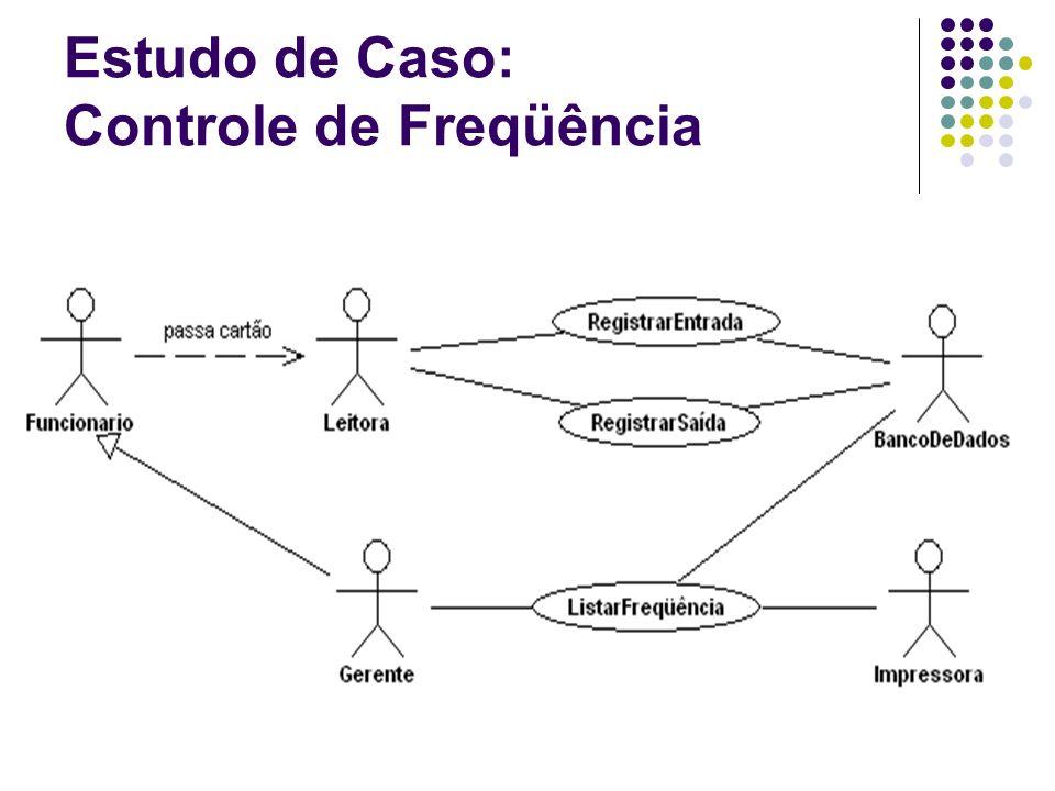Estudo de Caso: Controle de Freqüência